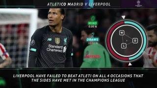 Big Match Focus - Atletico Madrid v Liverpool