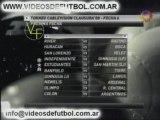 Torneo Clausura 2008 - Fecha 05 - Posiciones y Proxima Fecha