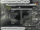 Torneo Clausura 2008 - Fecha 07 - Posiciones y proxima fecha