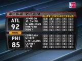 NBA Hawks 92, Sixers 85 (F) Recaps April 5,2008,