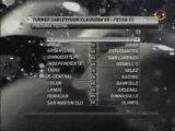 Torneo Clausura 2008 - Fecha 12 - Posiciones y proxima fecha