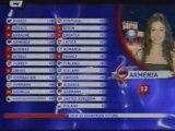 EUROVISION 2008 : résultats des votes pour l'Arménie