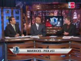 NBA Draft 2008 Preview Dallas Mavericks