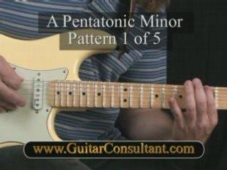 Pentatonic Guitar Scale Lesson 1 Of 5