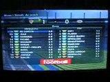 Séville 1-0 PSV