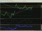 Analyse forex gbp-chf
