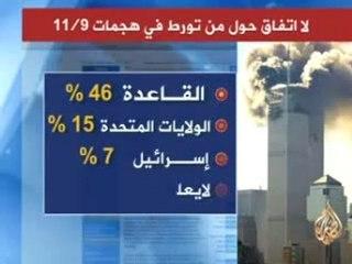 Aljazeera et l'implication d'Al Qaida dans les attaques 911