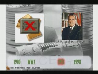 History of Forex – how to trade forex online trading