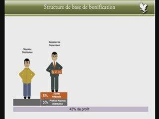 FLP Biz Opportunity francés