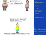 French compound past - Passe compose