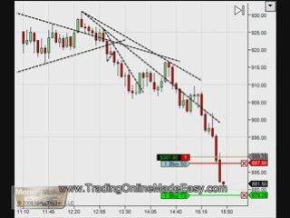 S&P500 emini futures live trading room calls