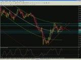 Analyse de devises 03/11/08