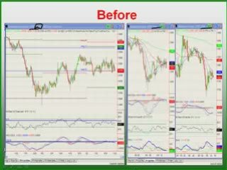 SimplyFX – Learn To Trade Forex – FX Trade Examples (1)