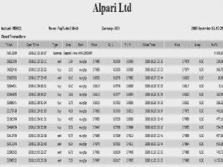 Learn Forex Mini Trading