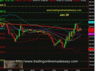 S&P 500 day trading course S&P 500 emin futures …