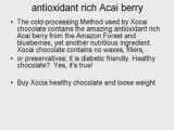 Buy healthy chocolate and loose weight,diabetic friendly