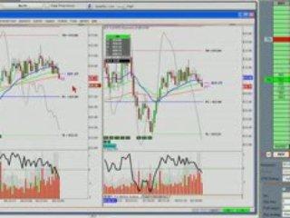 Day Trading Stocks 2.11.09