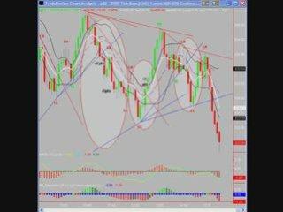 Day Trading the S&P E-mini Futures 2/13/09