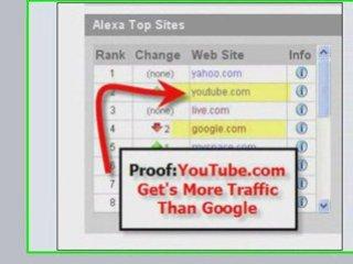 Marketing Video Online, Marketing Video Online