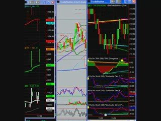 Day Trading the S&P Emini with Uncle Mike 3/4/09