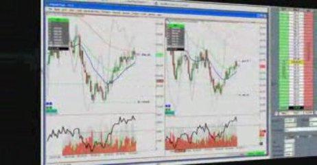 Day Trading Stocks 3.5.09