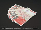 Stock Market Trading Currency Trading Tradingguideonline