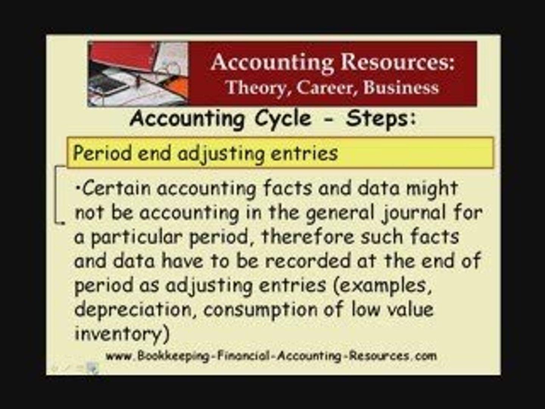 Accounting Terminology - Accounting Cycle