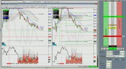 Day Trading Stocks 5.1.09