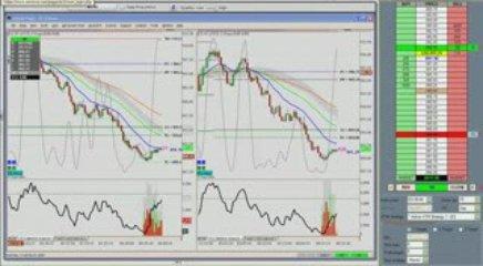 Day Trading Stocks 5.13.09