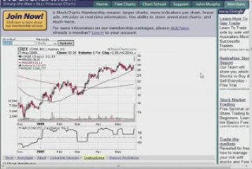 Course – Day Trading Strategies (video 7)