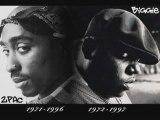 2pac & Biggie 2 funk remix (hommage)