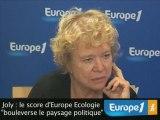 """Joly : son score """"bouleverse le paysage politique"""""""