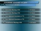 24 heures du Mans : 18h30 -  Classement LMP2 , LM GT1 / GT2
