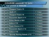 24 heures du Mans : Classement LMP1 à 00h34