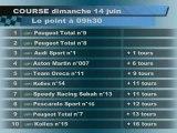 24 heures du Mans : Classement à 09h30